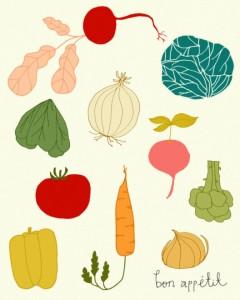 vegetablesBonAppetit